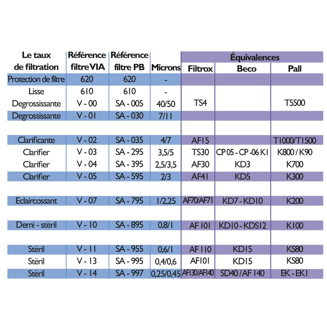 tabla-equivalencias-fr.jpg